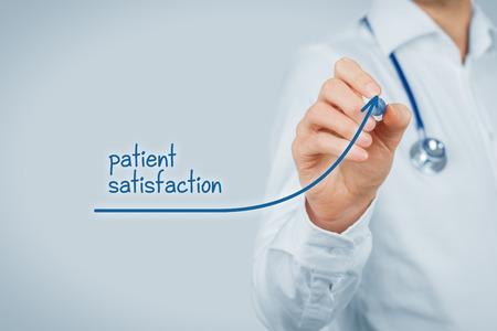 Eminent Medical Center Testimonials